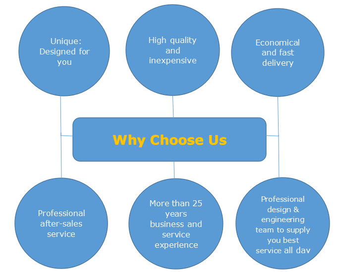 why choose us.png