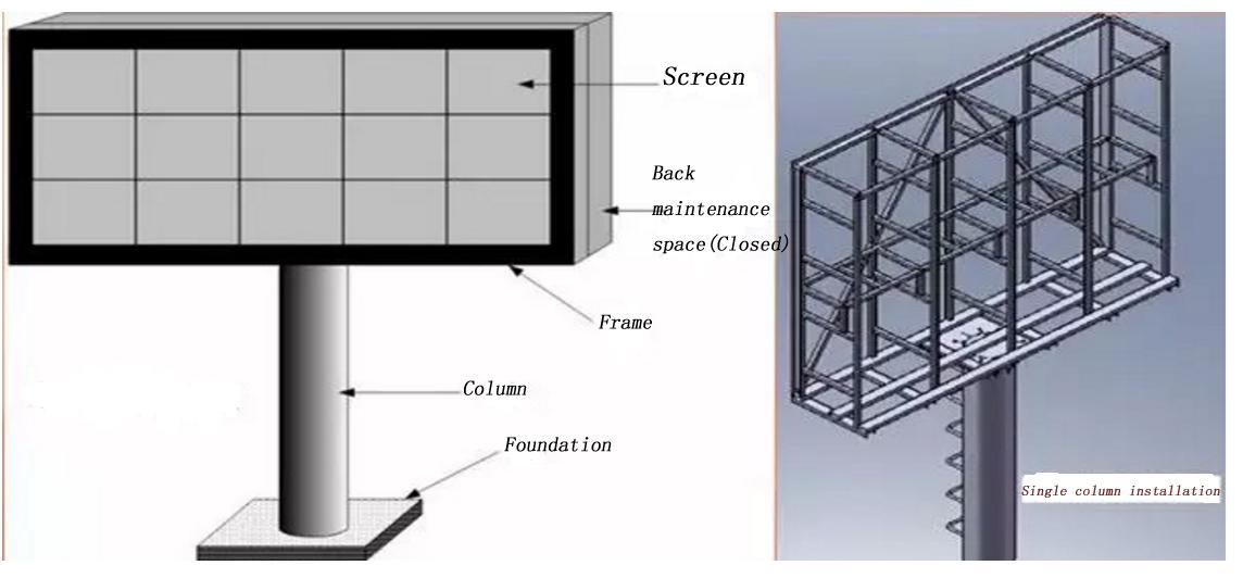 Single column installation.jpg