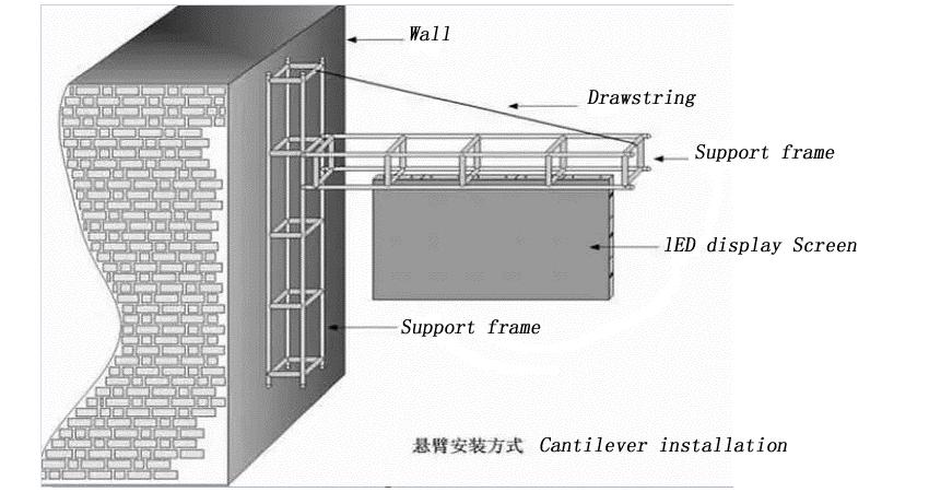Cantilever installation.jpg