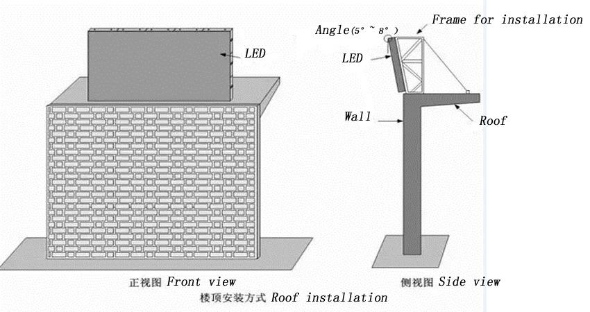 Roof installation.jpg