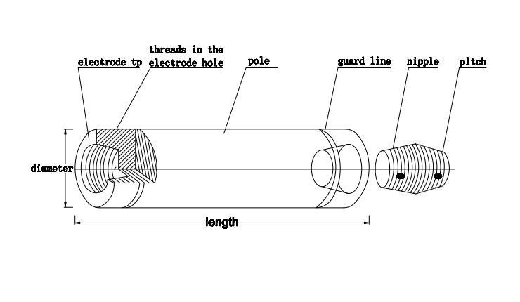 UHP 500 Graphite Electrode Eaf Manufacturers, UHP 500 Graphite Electrode Eaf Factory, Supply UHP 500 Graphite Electrode Eaf