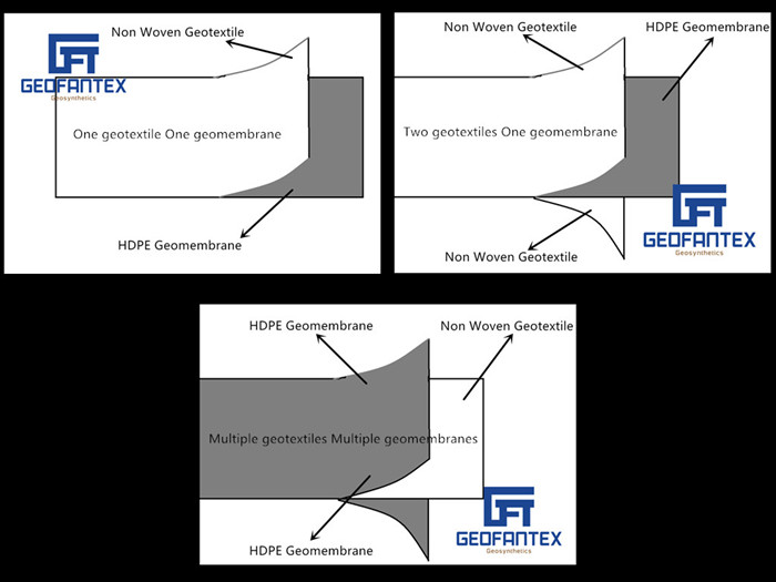géomembrane