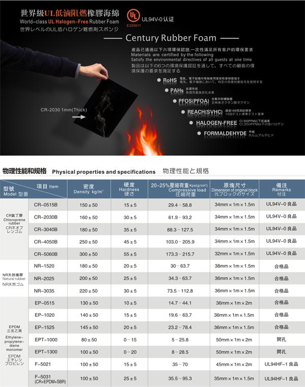 Low Halogen Flame Retardant CR
