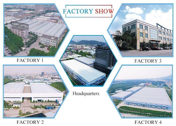 Baosuo Enterprise kapsamındaki şirketler: