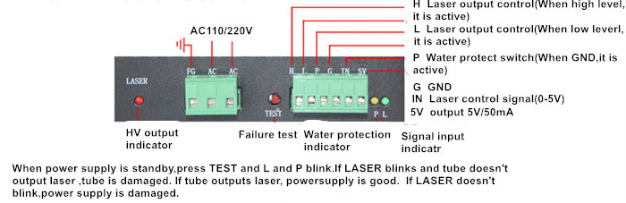DY10 laser power supplies