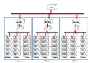 6.3Mwh Energy Storage System