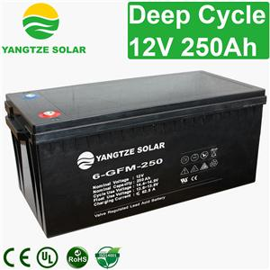 12V 250Ah Deep Cycle Battery Manufacturers, 12V 250Ah Deep Cycle Battery Factory, Supply 12V 250Ah Deep Cycle Battery