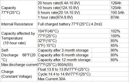 deep cycle lead-acid battery