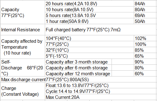 gel deep cycle battery prices