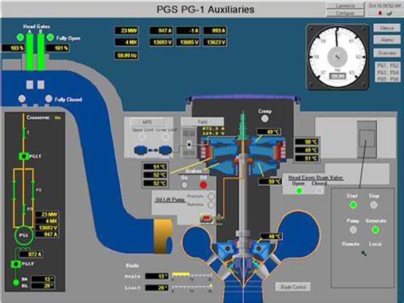 நீர் மின் நிலையத்திற்கான SCADA அமைப்பு