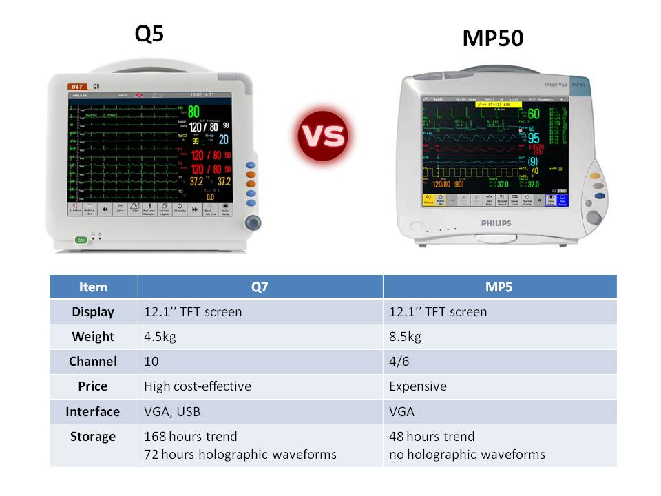 cardiac monitor