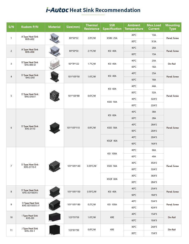 Tabla de recomendaciones de radiadores_EN-20200707_ 画板 1.jpg