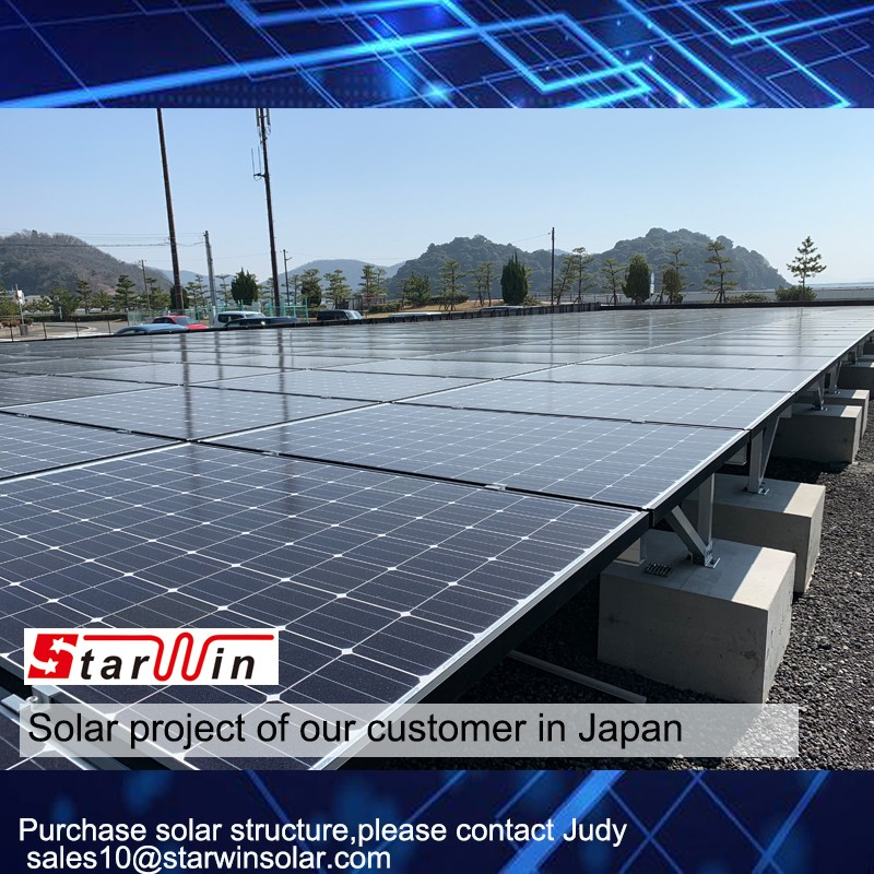 Solar energy is one of the best investment now and in future