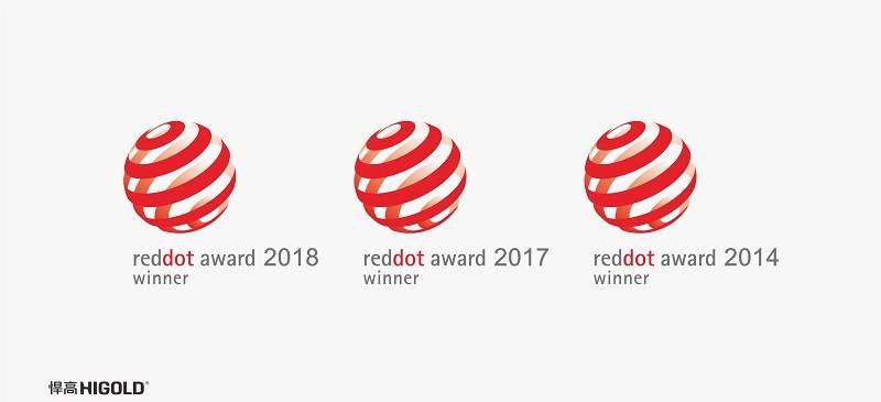 Giải thưởng Reddot