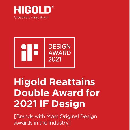 Higold recupera el premio doble por diseño iF 2021