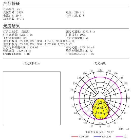 Comprar Lente estándar de Zhaga de la óptica llevada de 286m m 90 grados para la luz lineal, Lente estándar de Zhaga de la óptica llevada de 286m m 90 grados para la luz lineal Precios, Lente estándar de Zhaga de la óptica llevada de 286m m 90 grados para la luz lineal Marcas, Lente estándar de Zhaga de la óptica llevada de 286m m 90 grados para la luz lineal Fabricante, Lente estándar de Zhaga de la óptica llevada de 286m m 90 grados para la luz lineal Citas, Lente estándar de Zhaga de la óptica llevada de 286m m 90 grados para la luz lineal Empresa.