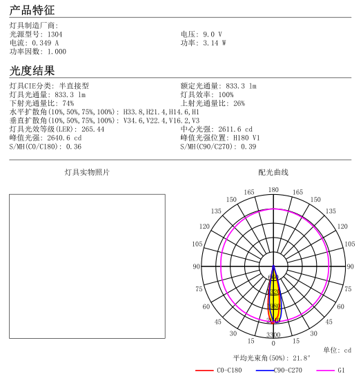 Comprar CLL022 CLL700 CLL710 Lente LED COB de 45 mm para iluminación descendente, CLL022 CLL700 CLL710 Lente LED COB de 45 mm para iluminación descendente Precios, CLL022 CLL700 CLL710 Lente LED COB de 45 mm para iluminación descendente Marcas, CLL022 CLL700 CLL710 Lente LED COB de 45 mm para iluminación descendente Fabricante, CLL022 CLL700 CLL710 Lente LED COB de 45 mm para iluminación descendente Citas, CLL022 CLL700 CLL710 Lente LED COB de 45 mm para iluminación descendente Empresa.