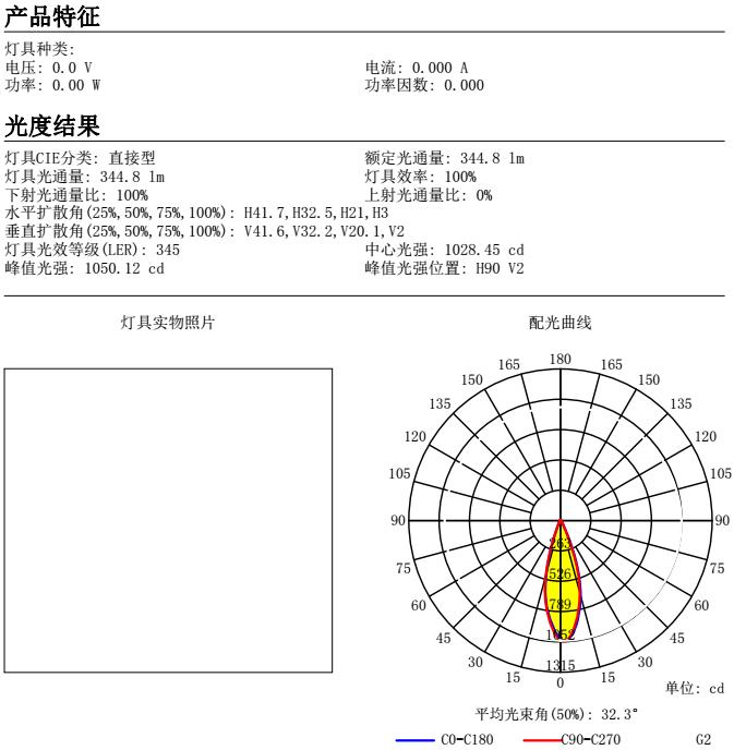 Comprar Proveedores de lentes de lente de foco LED CXA1507 CXA1830 CXA2530 62mm, Proveedores de lentes de lente de foco LED CXA1507 CXA1830 CXA2530 62mm Precios, Proveedores de lentes de lente de foco LED CXA1507 CXA1830 CXA2530 62mm Marcas, Proveedores de lentes de lente de foco LED CXA1507 CXA1830 CXA2530 62mm Fabricante, Proveedores de lentes de lente de foco LED CXA1507 CXA1830 CXA2530 62mm Citas, Proveedores de lentes de lente de foco LED CXA1507 CXA1830 CXA2530 62mm Empresa.