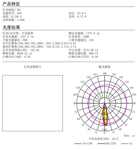 购买CLL032 CXA1830 75毫米24度筒灯反光杯,CLL032 CXA1830 75毫米24度筒灯反光杯价格,CLL032 CXA1830 75毫米24度筒灯反光杯品牌,CLL032 CXA1830 75毫米24度筒灯反光杯制造商,CLL032 CXA1830 75毫米24度筒灯反光杯行情,CLL032 CXA1830 75毫米24度筒灯反光杯公司