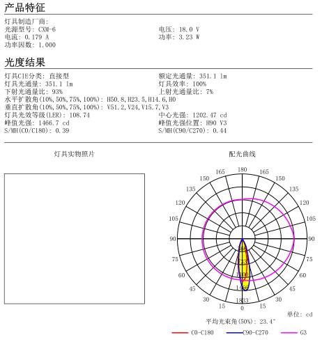 Comprar CXM-6 CLU700 45 mm 24 grados Reflector Reflector de haz de luz LED, CXM-6 CLU700 45 mm 24 grados Reflector Reflector de haz de luz LED Precios, CXM-6 CLU700 45 mm 24 grados Reflector Reflector de haz de luz LED Marcas, CXM-6 CLU700 45 mm 24 grados Reflector Reflector de haz de luz LED Fabricante, CXM-6 CLU700 45 mm 24 grados Reflector Reflector de haz de luz LED Citas, CXM-6 CLU700 45 mm 24 grados Reflector Reflector de haz de luz LED Empresa.