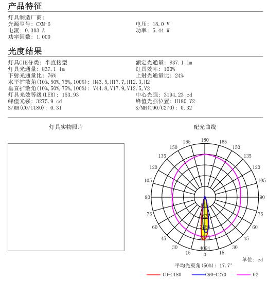 购买CLL022 CLU700 CXA1507 CXA1304 CXM-6 42mm 15度筒灯反光杯,CLL022 CLU700 CXA1507 CXA1304 CXM-6 42mm 15度筒灯反光杯价格,CLL022 CLU700 CXA1507 CXA1304 CXM-6 42mm 15度筒灯反光杯品牌,CLL022 CLU700 CXA1507 CXA1304 CXM-6 42mm 15度筒灯反光杯制造商,CLL022 CLU700 CXA1507 CXA1304 CXM-6 42mm 15度筒灯反光杯行情,CLL022 CLU700 CXA1507 CXA1304 CXM-6 42mm 15度筒灯反光杯公司