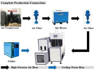 Half Automatic Blow Molding Machine