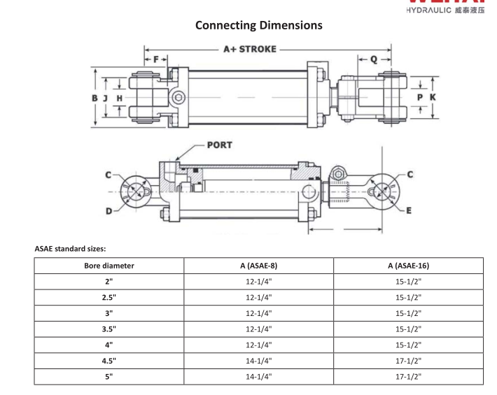 Double Acting Tie Rod Cylinder