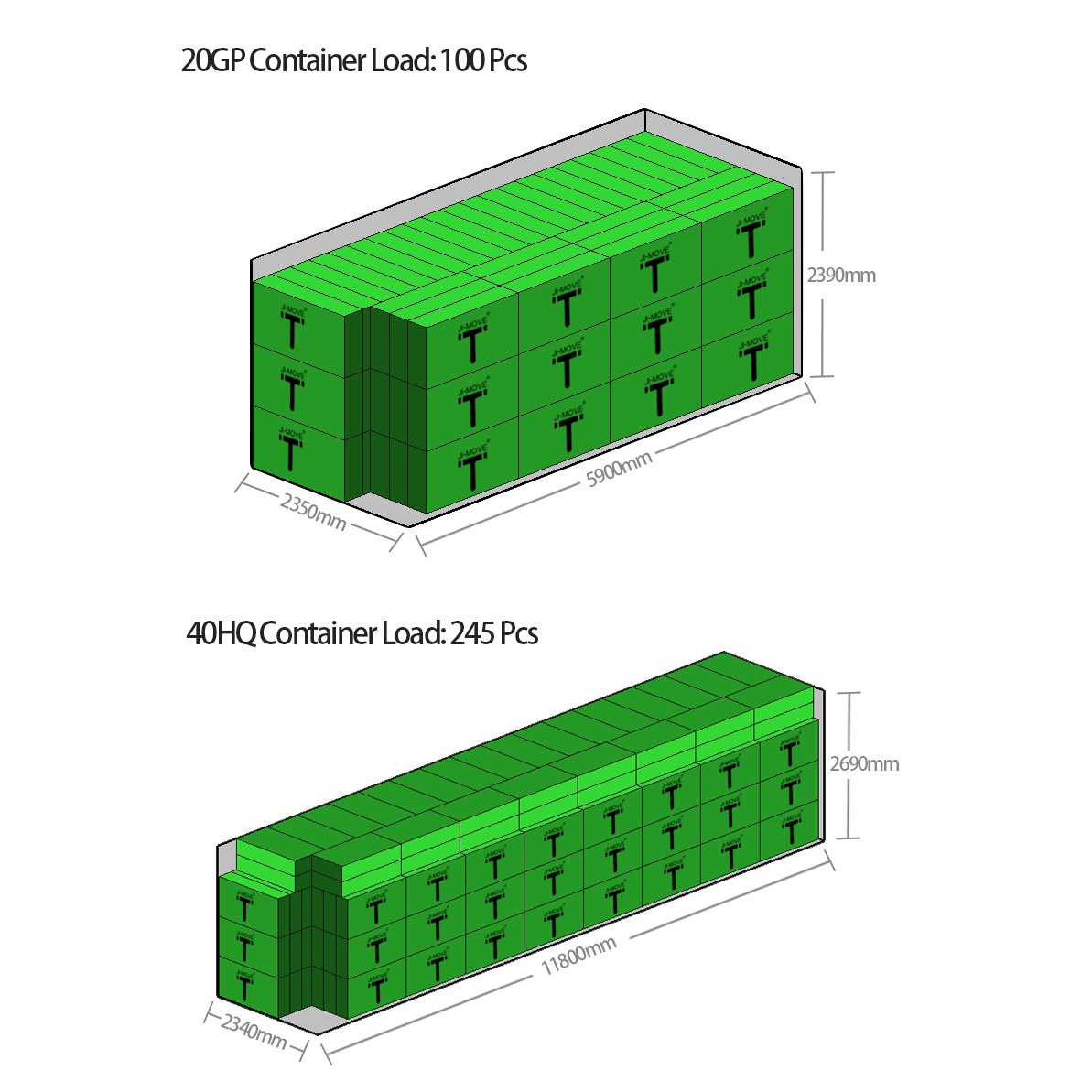 The container loading plan