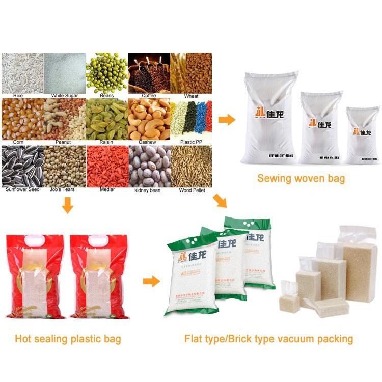 Plastic Vacuum bags for rice grain foods