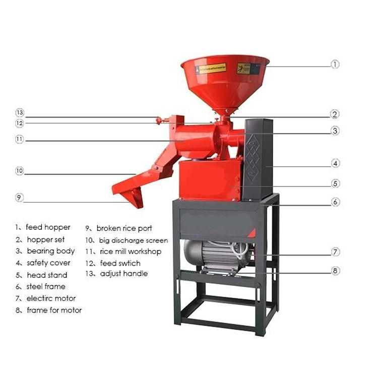 Mini rice mill for home use