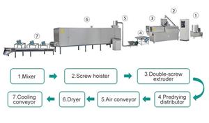 Fortified rice machine artificial rice production line nutrition rice machine