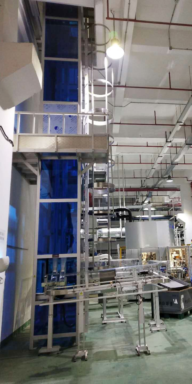 Wege Conveyor System Manufacturers, Wege Conveyor System Factory, Supply Wege Conveyor System