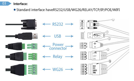 Long range UHF reader