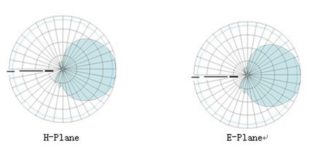 High Quality UHF Vertical/Circular 12dbi Antenna Model Number: ST-AN1201V Manufacturers, High Quality UHF Vertical/Circular 12dbi Antenna Model Number: ST-AN1201V Factory, Supply High Quality UHF Vertical/Circular 12dbi Antenna Model Number: ST-AN1201V