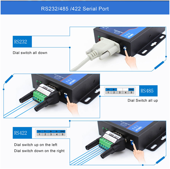 ethernet to rs232 converter