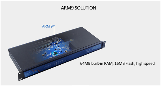 rs232 to ethernet module converter
