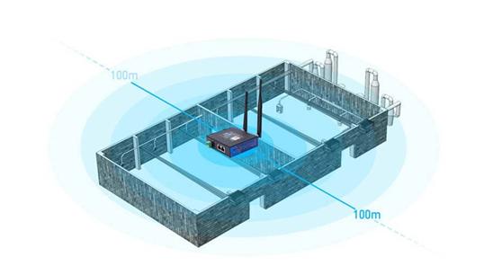 Wireless Router 4G