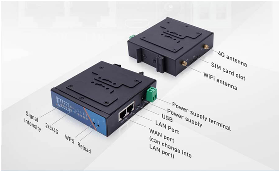 4G Modem Router