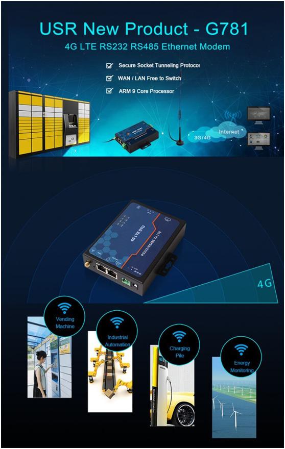 4g cellular modem router