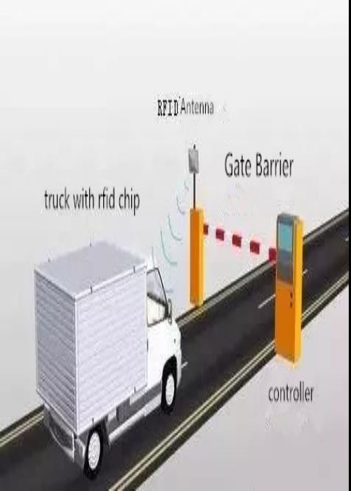 What new changes will smart RFID bring to the future transportation?