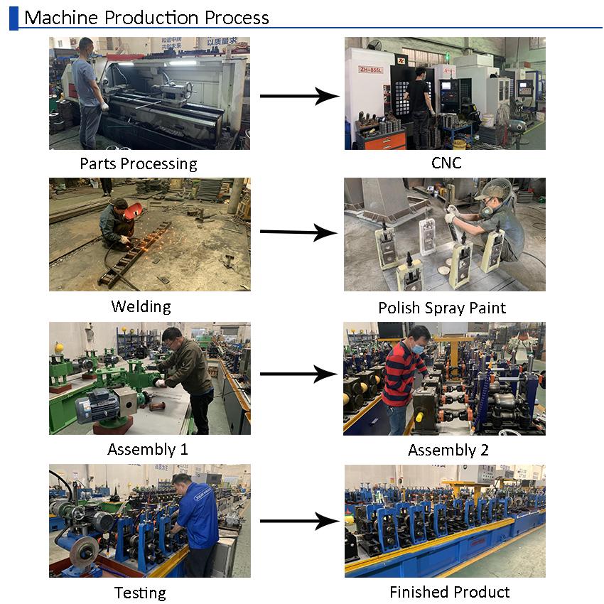 galvanized steel pipe making machine