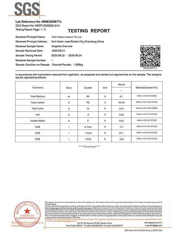 Test SGS dei prodotti