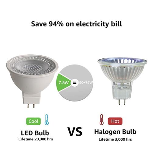 LED MR16 12V 6W 3000K Light Bulbs Manufacturers, LED MR16 12V 6W 3000K Light Bulbs Factory, Supply LED MR16 12V 6W 3000K Light Bulbs