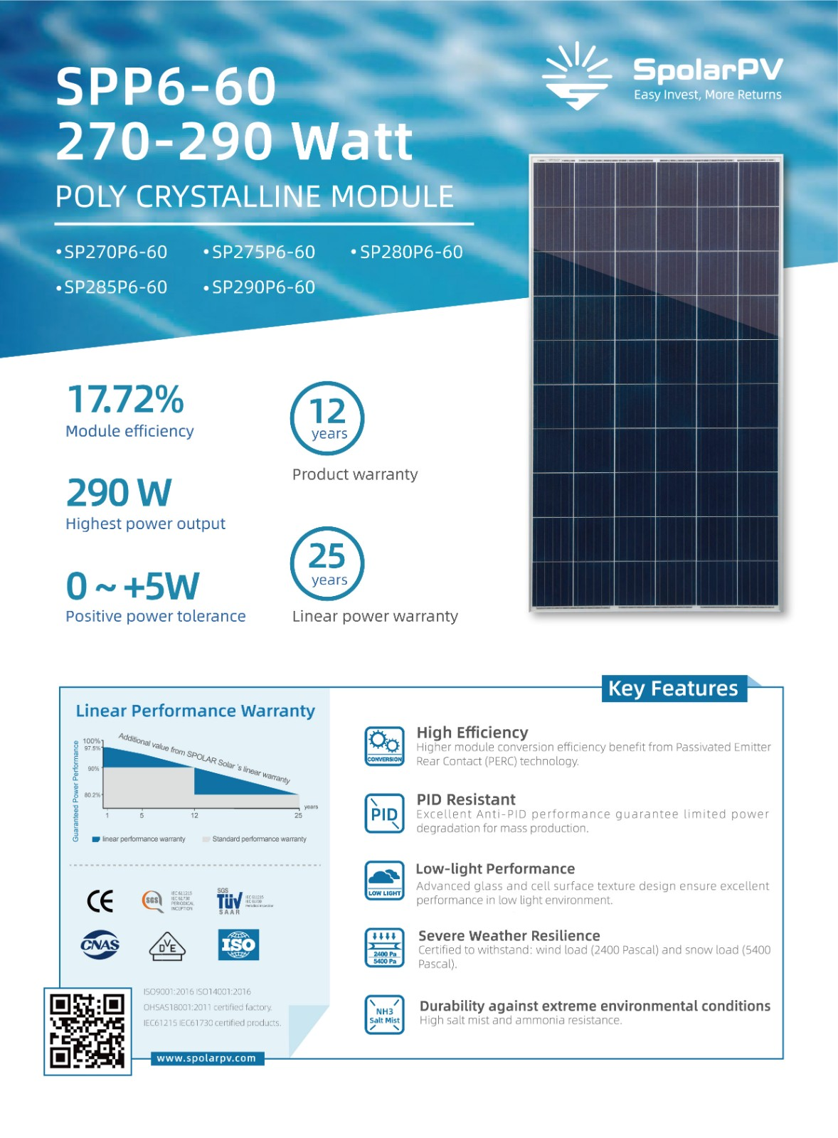 Photovoltaic Poly Solar Panels