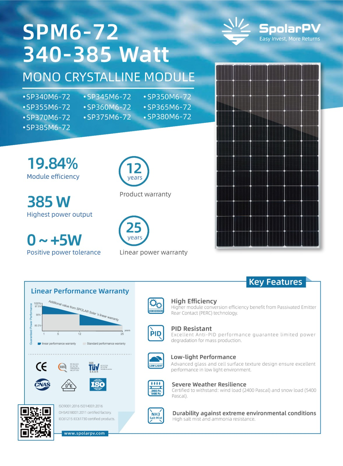 25 years warranty solar products