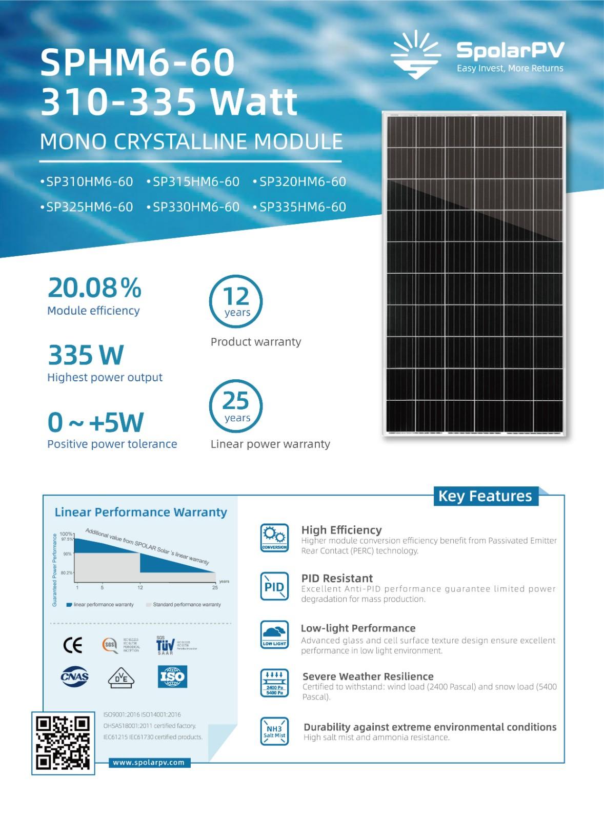 Farm solar system panel