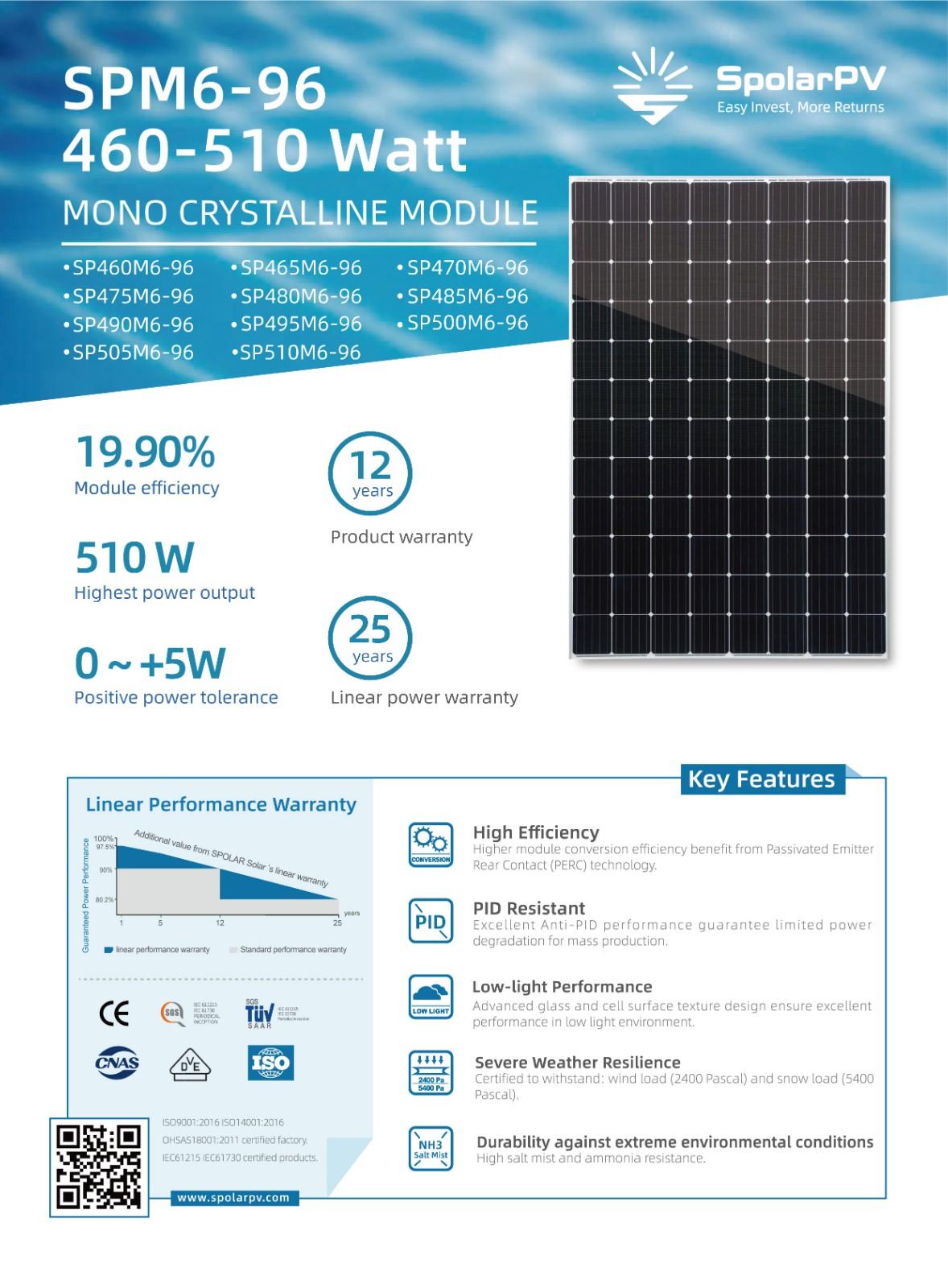 M2 96cell solar module