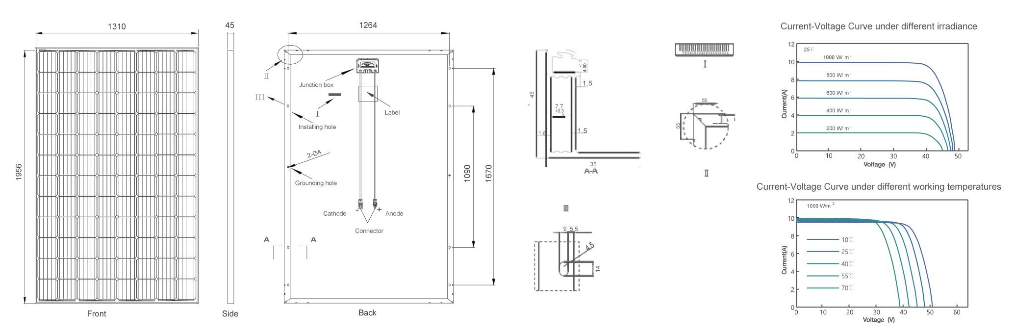 460W monocrystalline solar panel