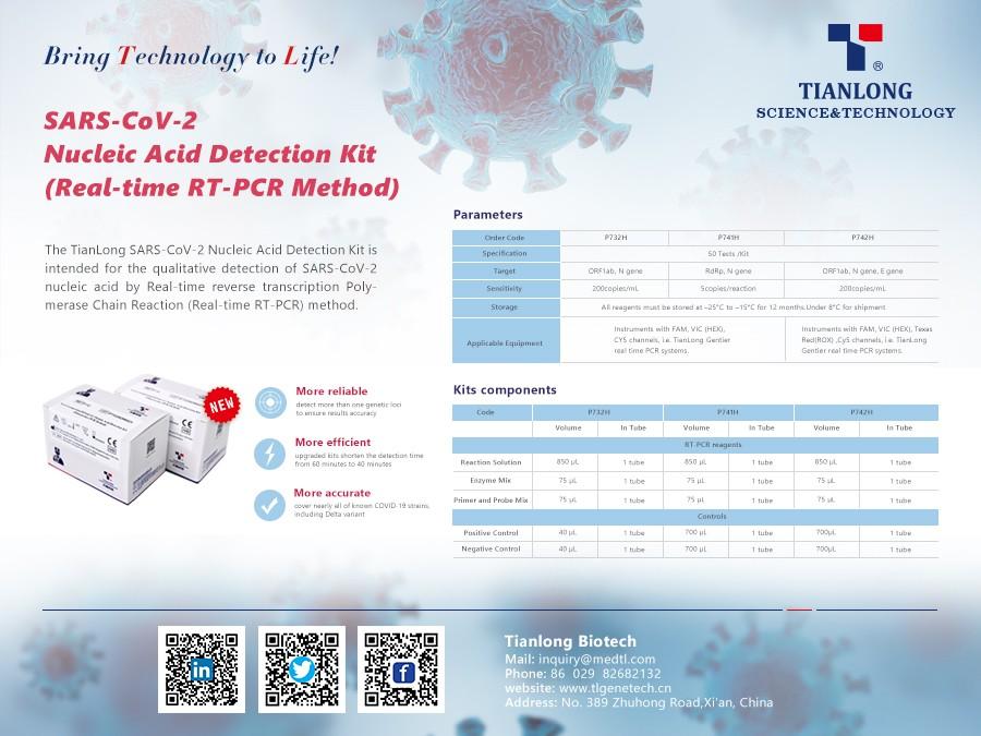 Tianlong lançou kits de detecção de ácido nucleico SARS-CoV-2 atualizados