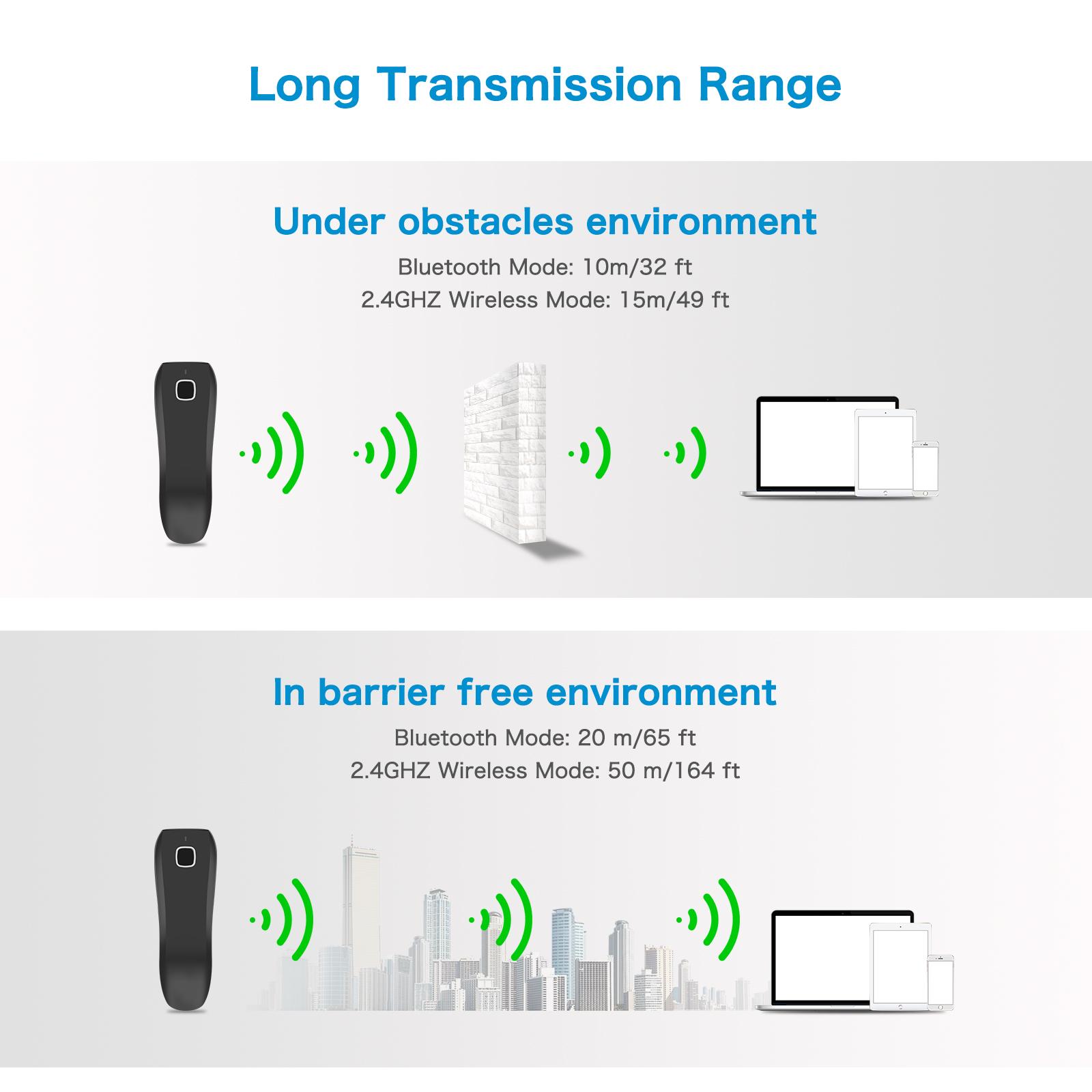 1D Laser Wireless 2.4G Hz Barcode Reader Manufacturers, 1D Laser Wireless 2.4G Hz Barcode Reader Factory, Supply 1D Laser Wireless 2.4G Hz Barcode Reader